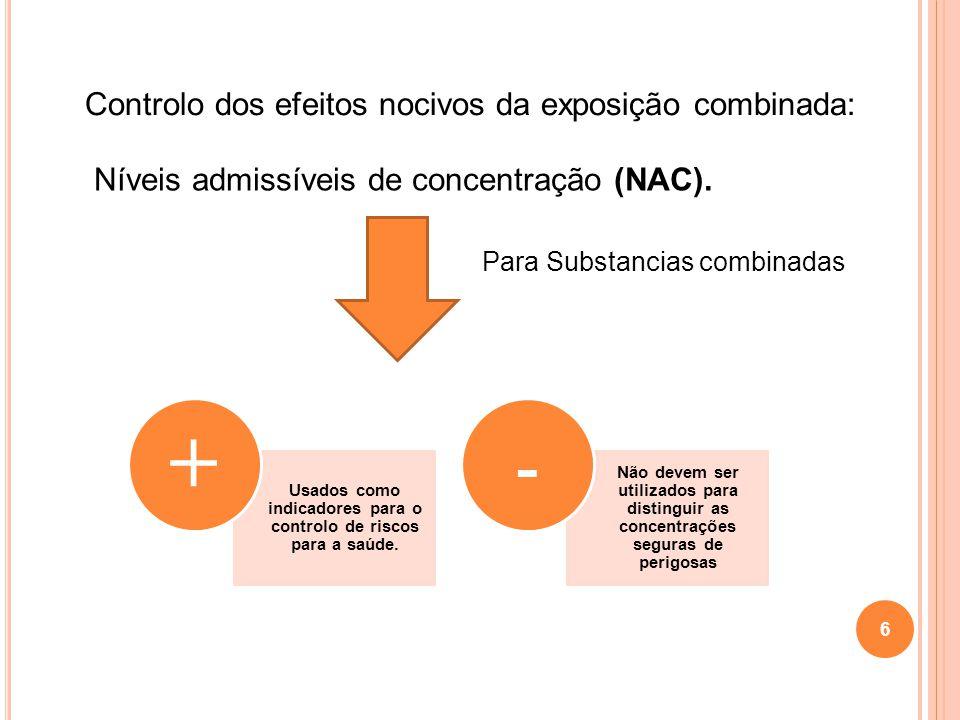 6 Controlo dos efeitos nocivos da exposição combinada: Níveis admissíveis de concentração (NAC). Para Substancias combinadas Usados como indicadores p
