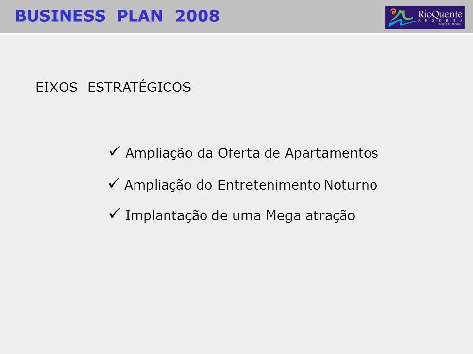 Implantação de uma Mega atração Ampliação do Entretenimento Noturno Ampliação da Oferta de Apartamentos EIXOS ESTRATÉGICOS BUSINESS PLAN 2008
