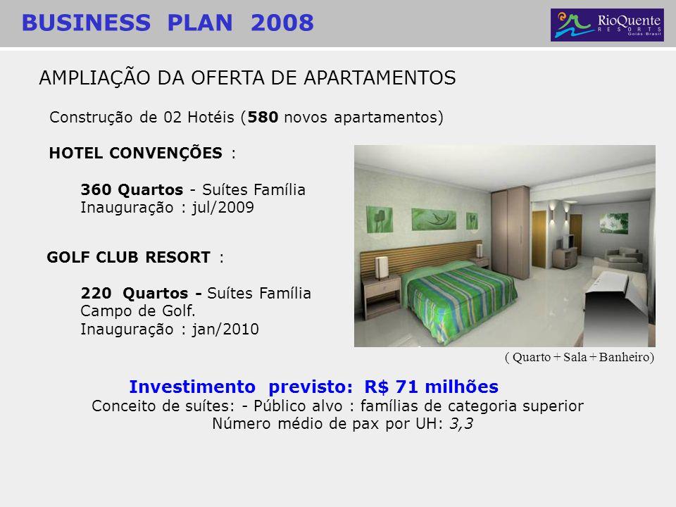Construção de 02 Hotéis (580 novos apartamentos) HOTEL CONVENÇÕES : 360 Quartos - Suítes Família Inauguração : jul/2009 GOLF CLUB RESORT : 220 Quartos