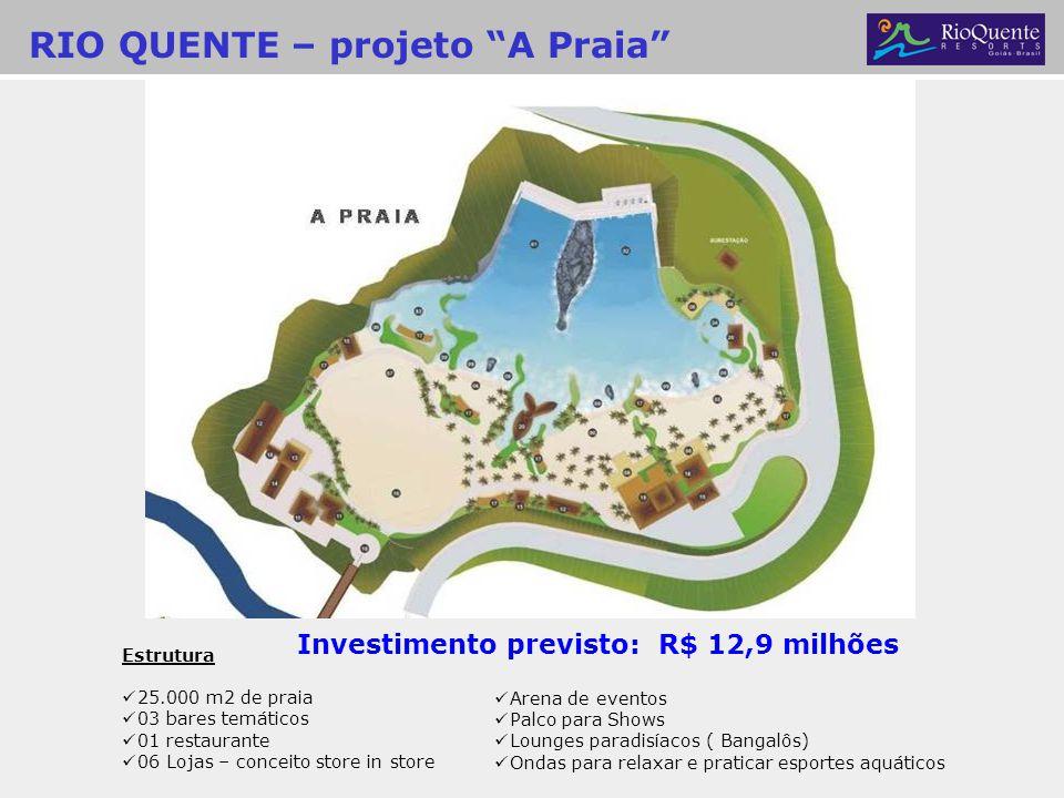RIO QUENTE – projeto A Praia Estrutura 25.000 m2 de praia 03 bares temáticos 01 restaurante 06 Lojas – conceito store in store Arena de eventos Palco