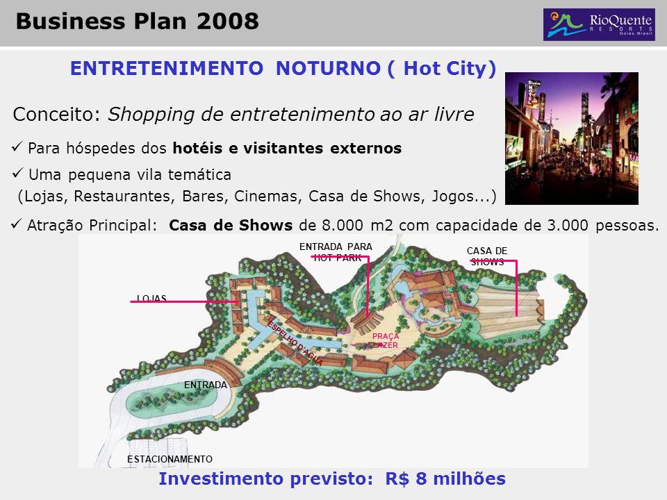 ESTACIONAMENTO ENTRADA LOJAS ENTRADA PARA HOT PARK CASA DE SHOWS PRAÇA LAZER ESPELHO DAGUA Conceito: Shopping de entretenimento ao ar livre Para hóspe