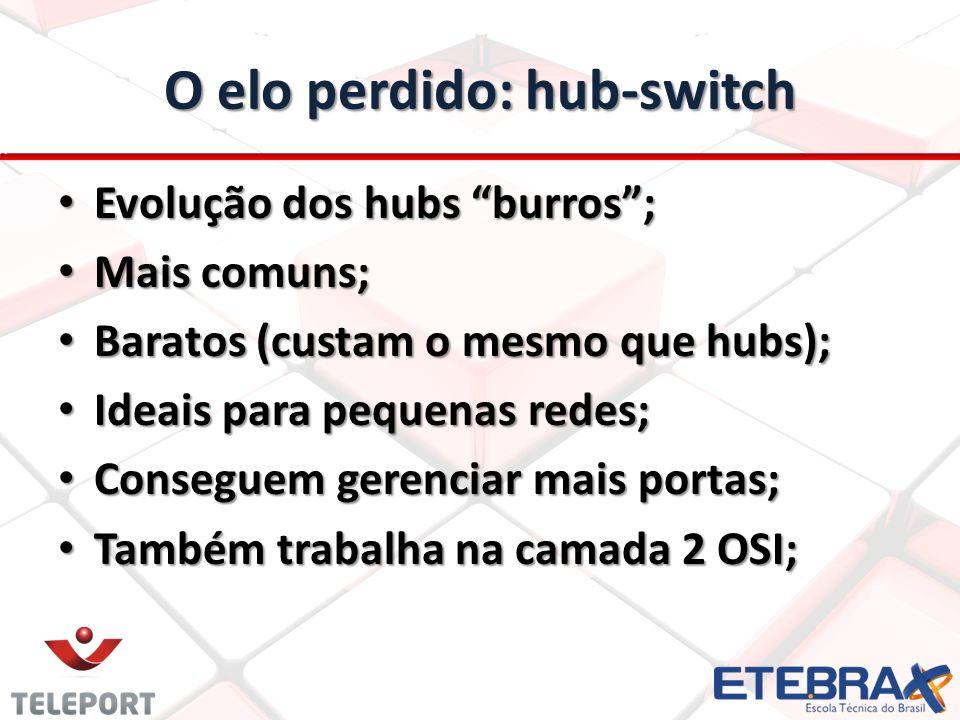 O elo perdido: hub-switch Evolução dos hubs burros; Evolução dos hubs burros; Mais comuns; Mais comuns; Baratos (custam o mesmo que hubs); Baratos (custam o mesmo que hubs); Ideais para pequenas redes; Ideais para pequenas redes; Conseguem gerenciar mais portas; Conseguem gerenciar mais portas; Também trabalha na camada 2 OSI; Também trabalha na camada 2 OSI;