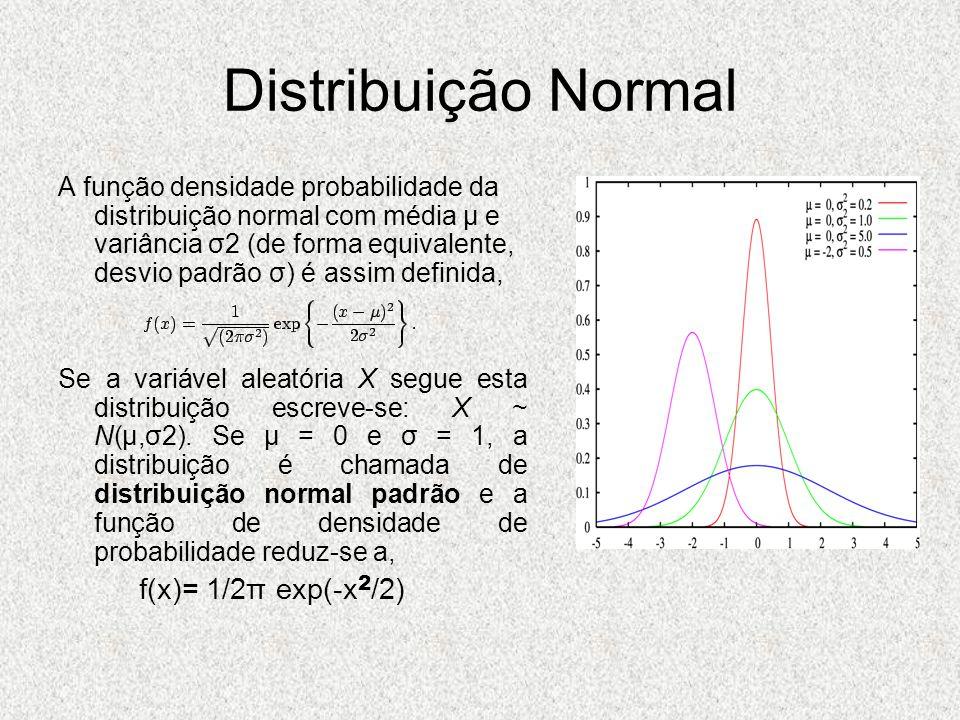 Distribuição Normal A função densidade probabilidade da distribuição normal com média μ e variância σ2 (de forma equivalente, desvio padrão σ) é assim