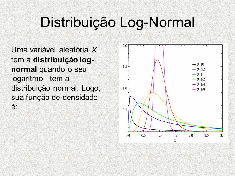 Distribuição Log-Normal Uma variável aleatória X tem a distribuição log- normal quando o seu logaritmo tem a distribuição normal. Logo, sua função de