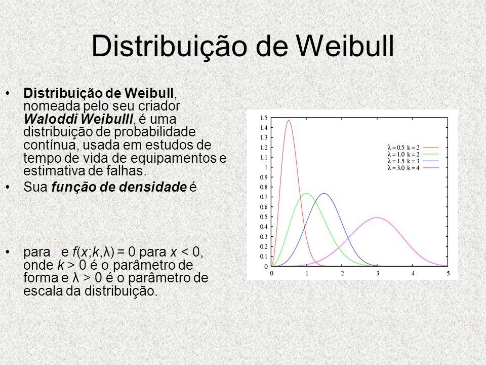 Distribuição de Weibull Distribuição de Weibull, nomeada pelo seu criador Waloddi Weibulll, é uma distribuição de probabilidade contínua, usada em est