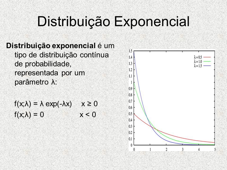 Distribuição Exponencial Distribuição exponencial é um tipo de distribuição contínua de probabilidade, representada por um parâmetro λ: f(x;λ) = λ exp