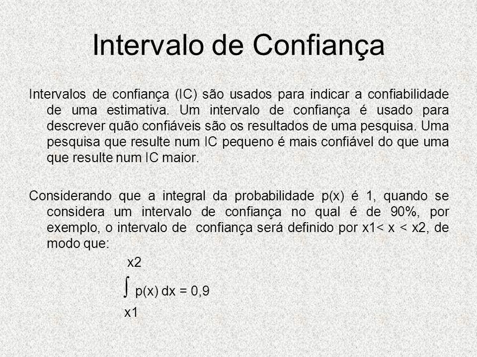 Intervalo de Confiança Intervalos de confiança (IC) são usados para indicar a confiabilidade de uma estimativa. Um intervalo de confiança é usado para