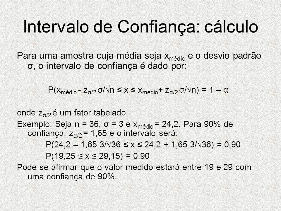 Intervalo de Confiança: cálculo Para uma amostra cuja média seja x médio e o desvio padrão σ, o intervalo de confiança é dado por: P(x médio - z α/2 σ