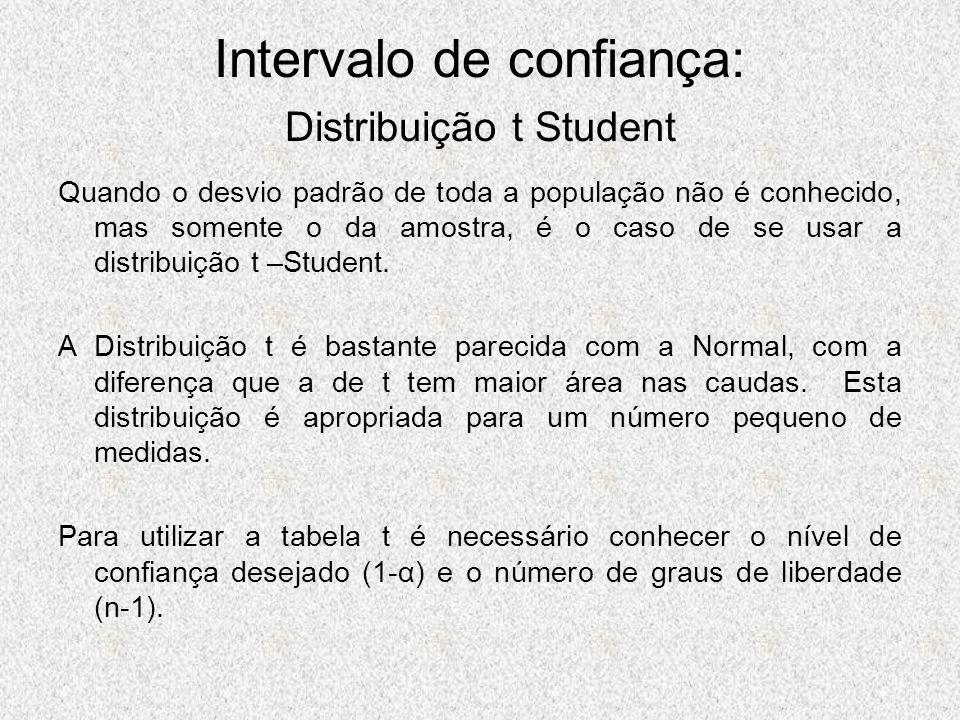 Intervalo de confiança: Distribuição t Student Quando o desvio padrão de toda a população não é conhecido, mas somente o da amostra, é o caso de se us