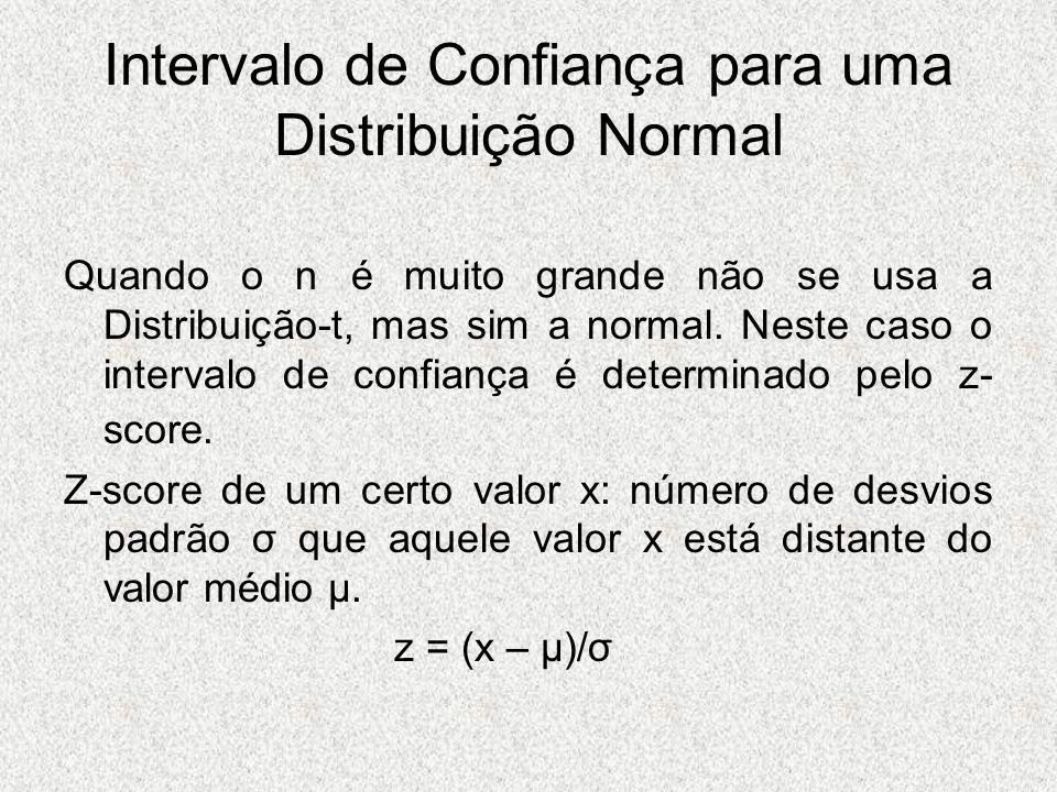 Intervalo de Confiança para uma Distribuição Normal Quando o n é muito grande não se usa a Distribuição-t, mas sim a normal. Neste caso o intervalo de