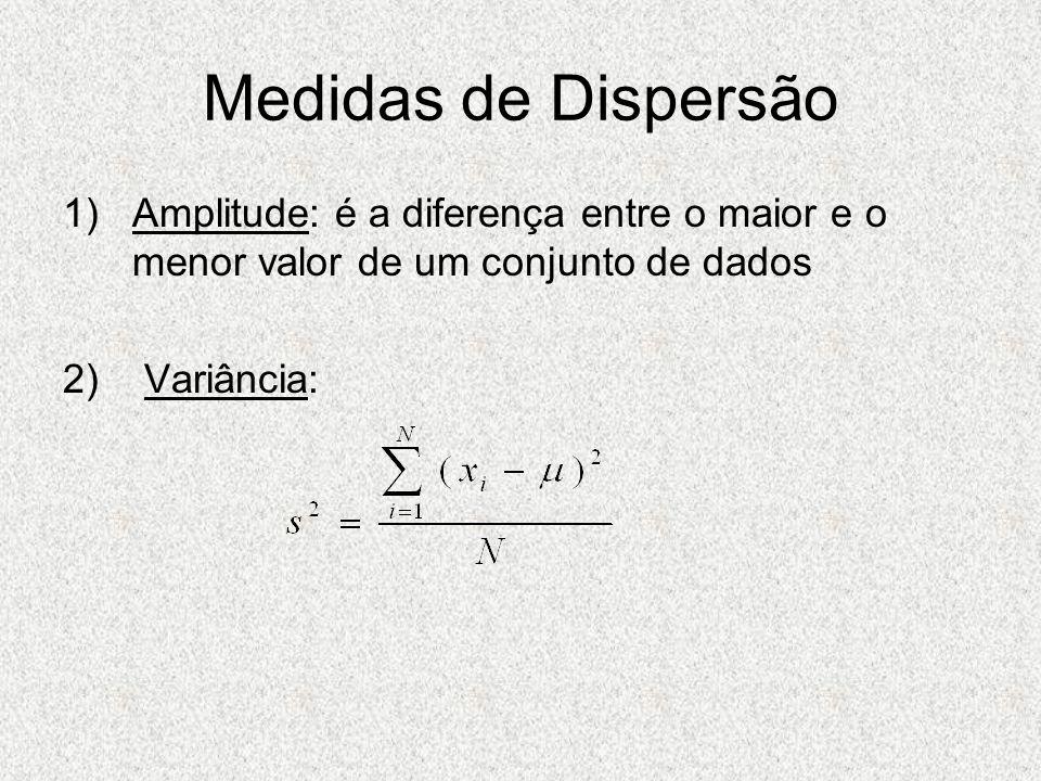 Medidas de Dispersão 1)Amplitude: é a diferença entre o maior e o menor valor de um conjunto de dados 2) Variância: