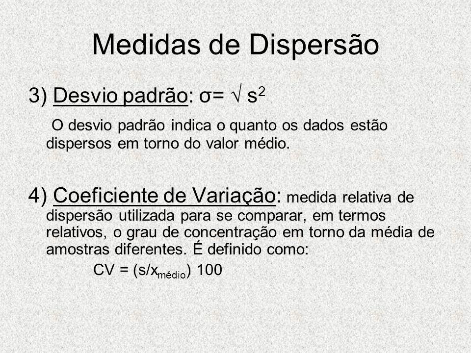 Medidas de Dispersão 3) Desvio padrão: σ= s 2 O desvio padrão indica o quanto os dados estão dispersos em torno do valor médio. 4) Coeficiente de Vari