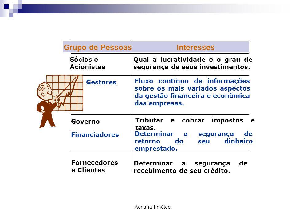 vV Visão Sistêmica Fluxo do Processo - ERP RM GESTÃO PATRIMONIAL Controle de Patrimônio GESTÃO DE PROJETOS Orçamento Orçam.
