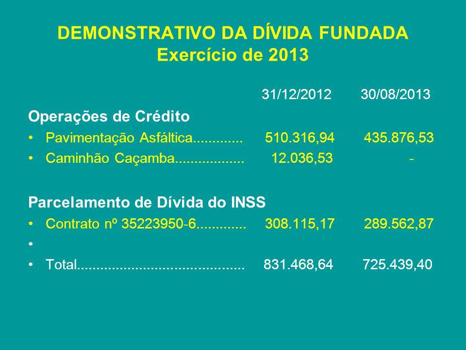 DEMONSTRATIVO DA DÍVIDA FUNDADA Exercício de 2013 31/12/2012 30/08/2013 Operações de Crédito Pavimentação Asfáltica............. 510.316,94 435.876,53