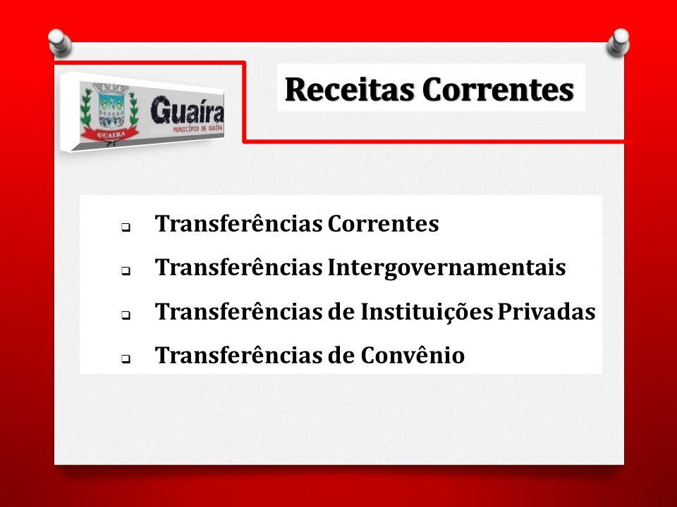 Transferências Correntes Transferências Intergovernamentais Transferências de Instituições Privadas Transferências de Convênio
