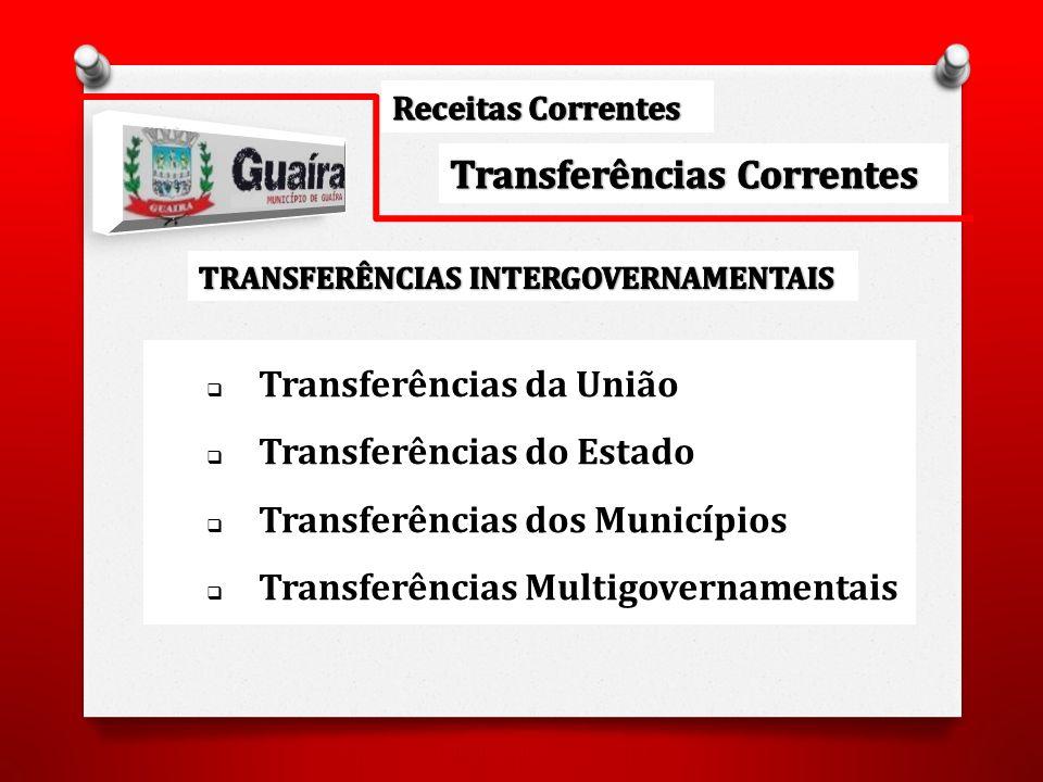 Transferências da União Transferências do Estado Transferências dos Municípios Transferências Multigovernamentais