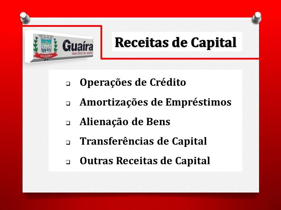 Operações de Crédito Amortizações de Empréstimos Alienação de Bens Transferências de Capital Outras Receitas de Capital