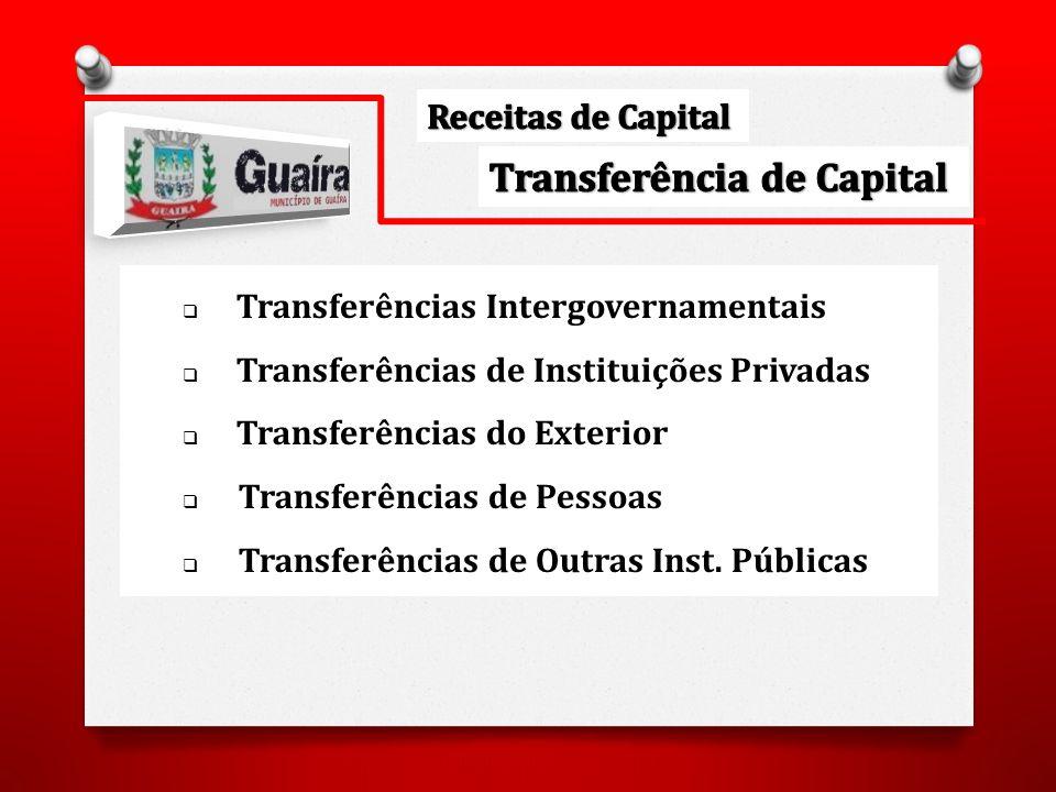Transferências Intergovernamentais Transferências de Instituições Privadas Transferências do Exterior Transferências de Pessoas Transferências de Outras Inst.