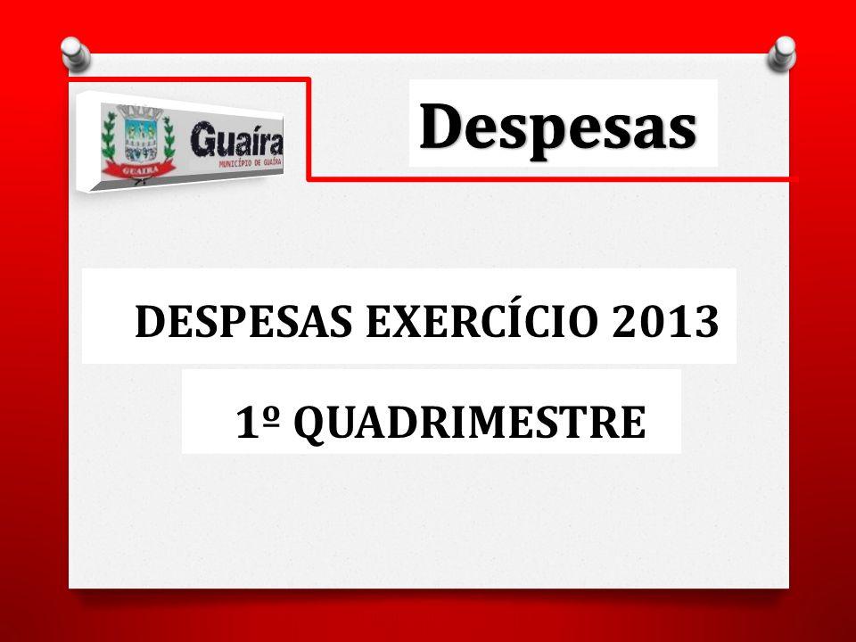 DESPESAS EXERCÍCIO 2013 1º QUADRIMESTRE