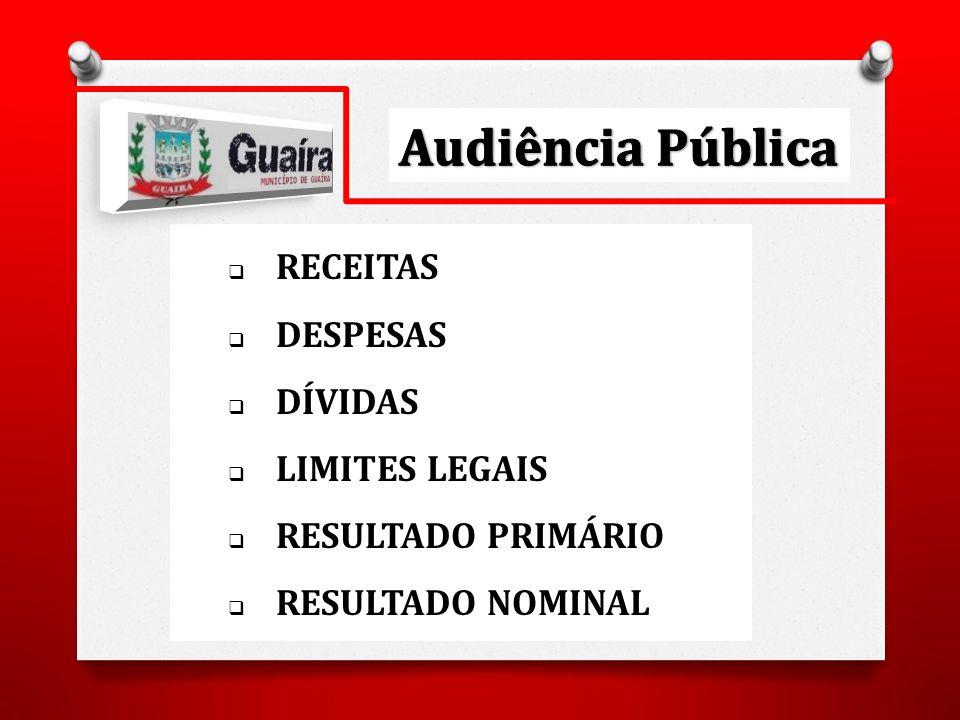 RECEITAS DESPESAS DÍVIDAS LIMITES LEGAIS RESULTADO PRIMÁRIO RESULTADO NOMINAL