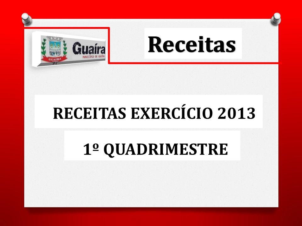 RECEITAS EXERCÍCIO 2013 1º QUADRIMESTRE