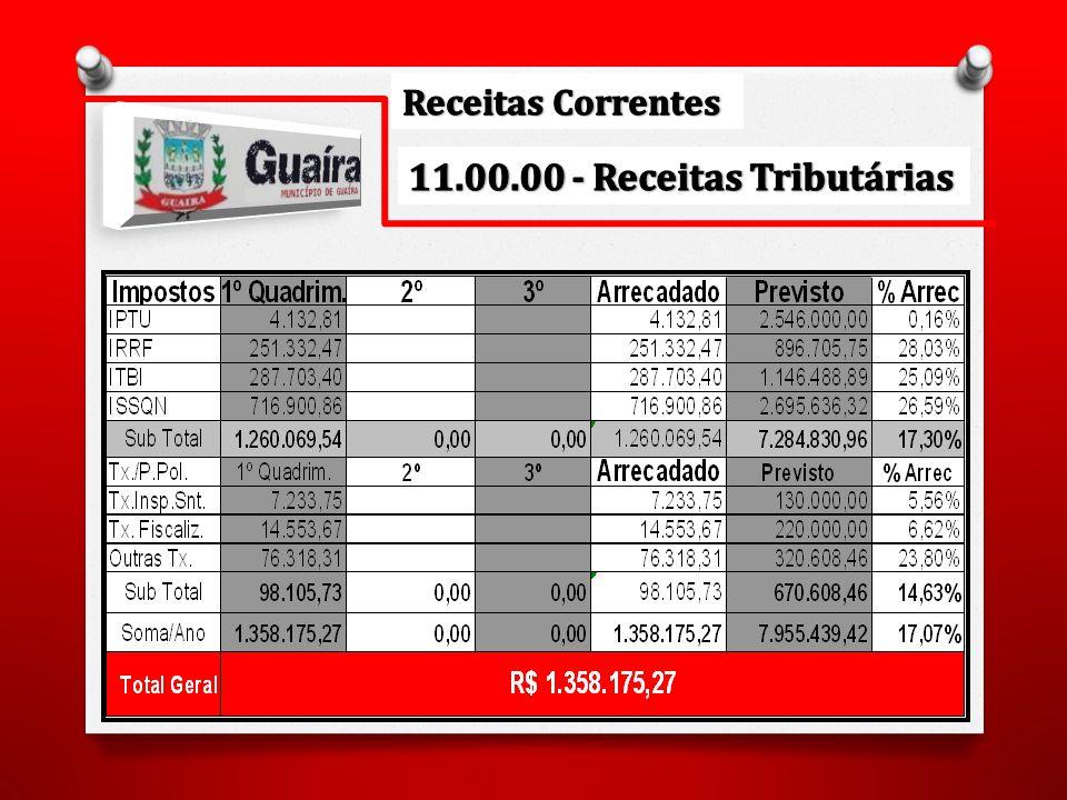 RECEITA R$ 19.148.345,28 DESPESA R$ 16.539.099,81