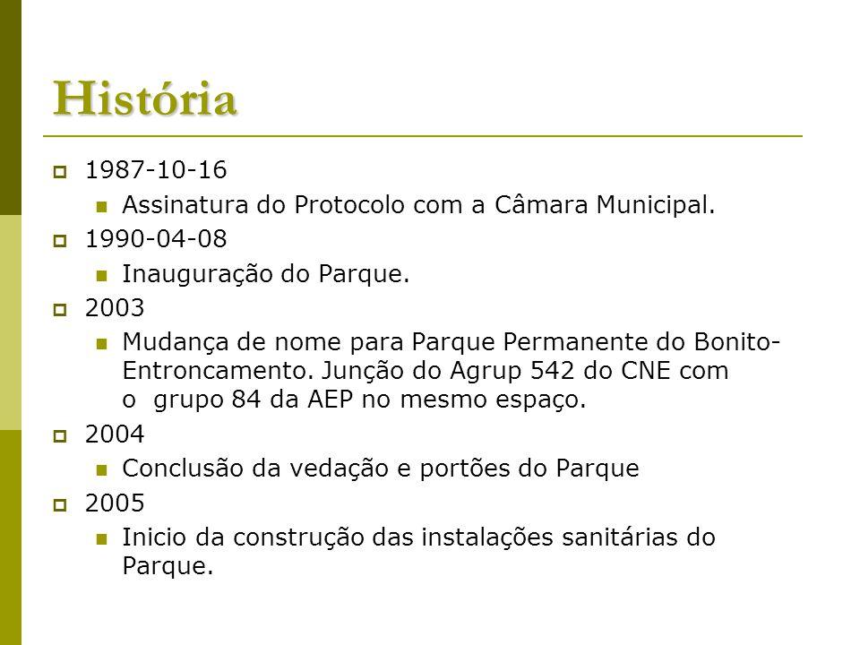 1987-10-16 Assinatura do Protocolo com a Câmara Municipal. 1990-04-08 Inauguração do Parque. 2003 Mudança de nome para Parque Permanente do Bonito- En