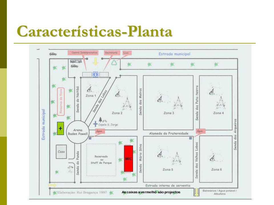 Características-Planta WC +