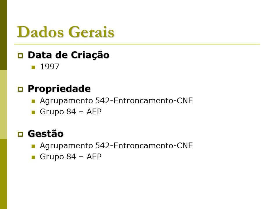 Dados Gerais Data de Criação Data de Criação 1997 Propriedade Propriedade Agrupamento 542-Entroncamento-CNE Grupo 84 – AEP Gestão Gestão Agrupamento 5