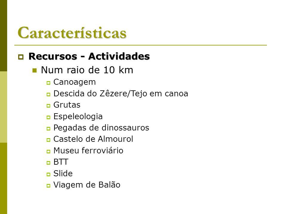 Características Recursos - Actividades Recursos - Actividades Num raio de 10 km Canoagem Descida do Zêzere/Tejo em canoa Grutas Espeleologia Pegadas d