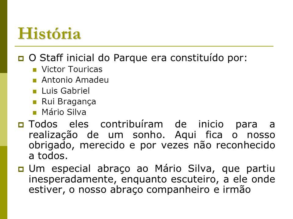 O Staff inicial do Parque era constituído por: Victor Touricas Antonio Amadeu Luis Gabriel Rui Bragança Mário Silva Todos eles contribuíram de inicio