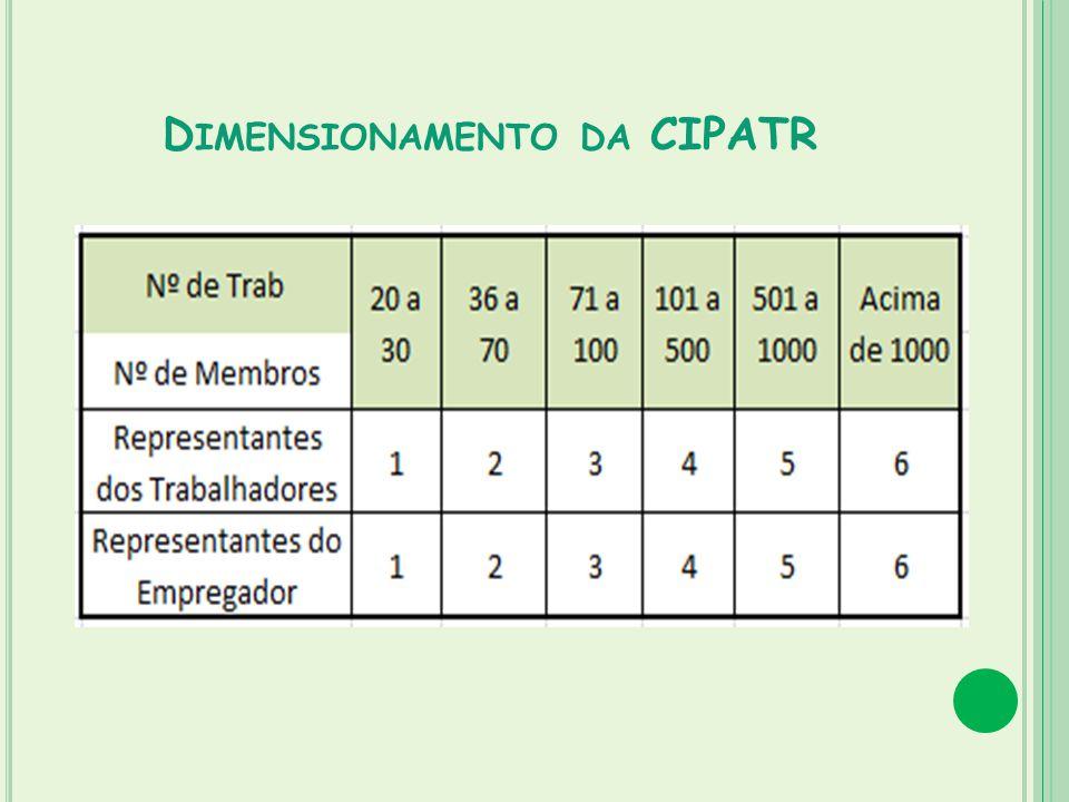 D IMENSIONAMENTO DA CIPATR