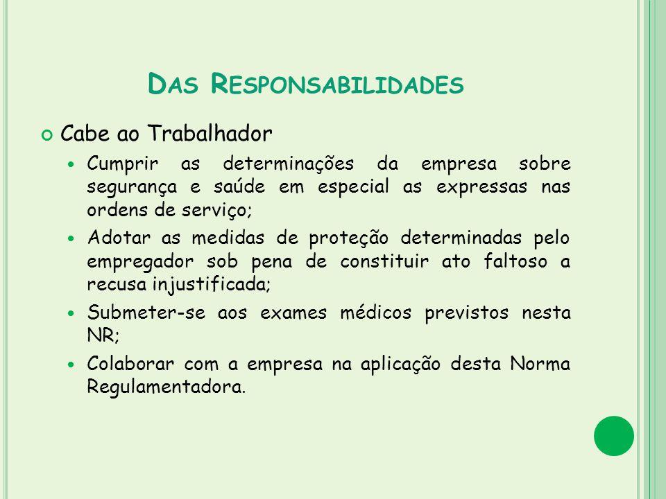D AS R ESPONSABILIDADES Cabe ao Trabalhador Cumprir as determinações da empresa sobre segurança e saúde em especial as expressas nas ordens de serviço