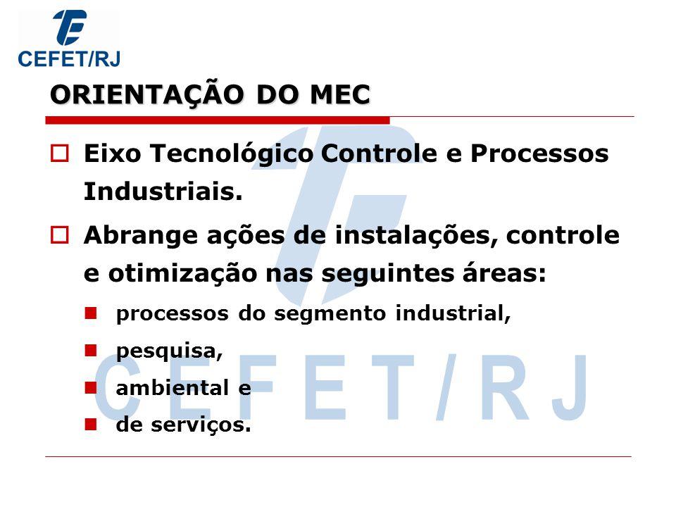 C E F E T / R J ORIENTAÇÃO DO MEC Eixo Tecnológico Controle e Processos Industriais.