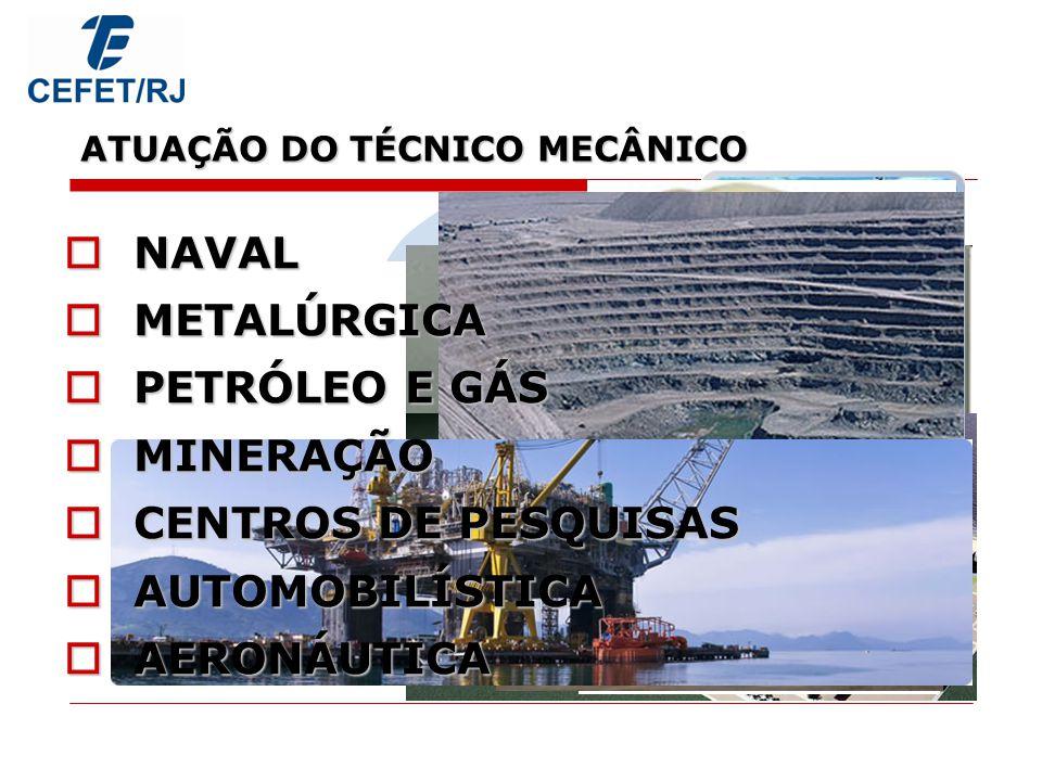 C E F E T / R J ATUAÇÃO DO TÉCNICO MECÂNICO NAVAL NAVAL METALÚRGICA METALÚRGICA PETRÓLEO E GÁS PETRÓLEO E GÁS MINERAÇÃO MINERAÇÃO CENTROS DE PESQUISAS CENTROS DE PESQUISAS AUTOMOBILÍSTICA AUTOMOBILÍSTICA AERONÁUTICA AERONÁUTICA