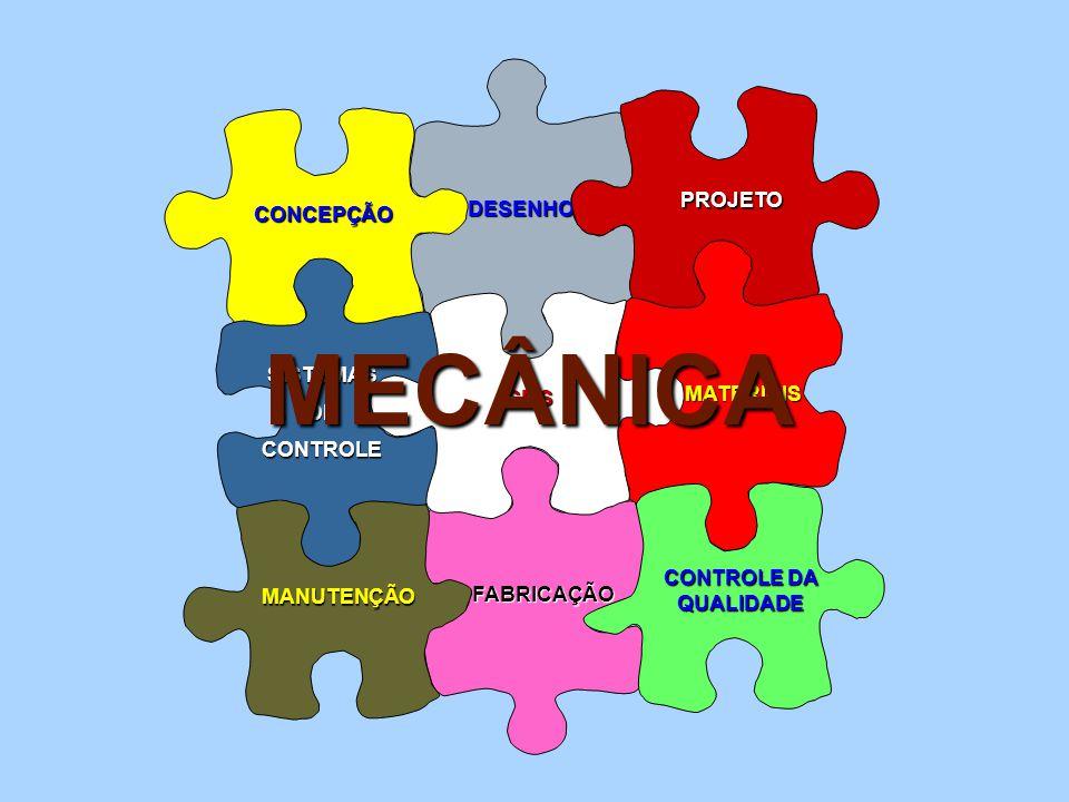 CONCEPÇÃO DESENHO PROJETO MATERIAIS FABRICAÇÃO CONTROLE DA QUALIDADE MANUTENÇÃO SISTEMASDECONTROLE SMS MECÂNICA