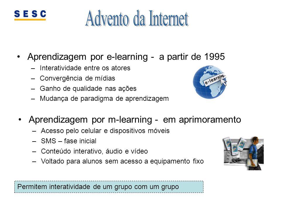 Aprendizagem por e-learning - a partir de 1995 –Interatividade entre os atores –Convergência de mídias –Ganho de qualidade nas ações –Mudança de parad