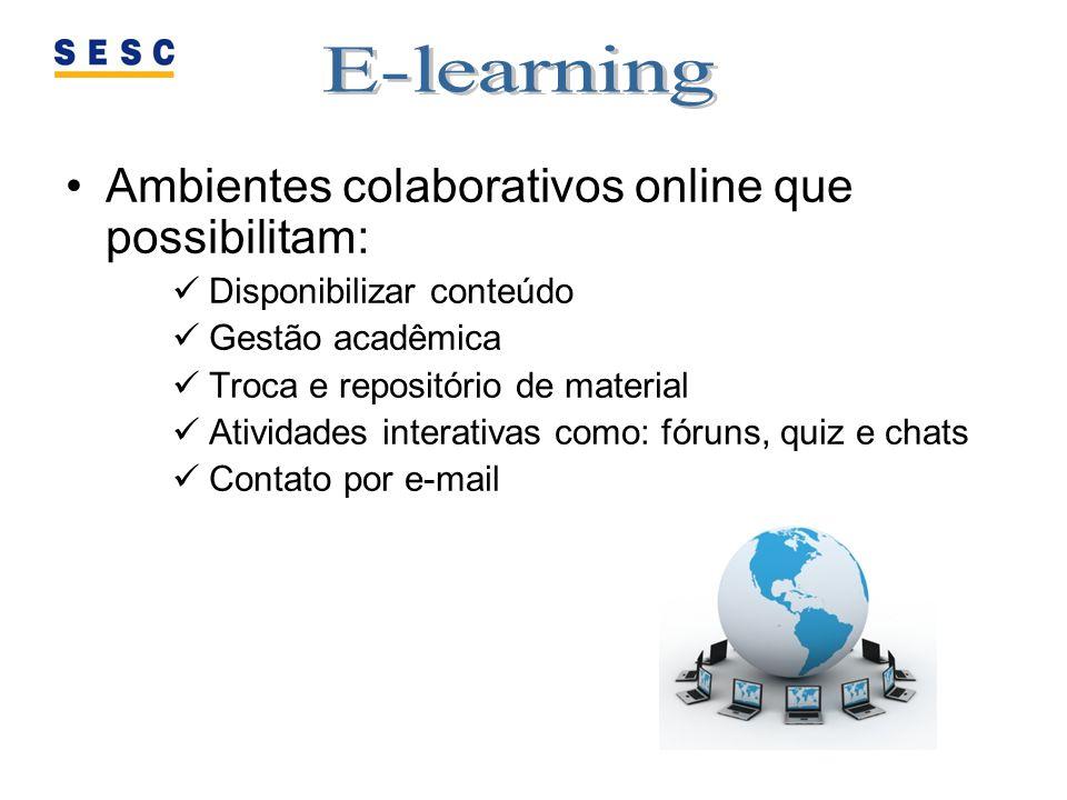 Ambientes colaborativos online que possibilitam: Disponibilizar conteúdo Gestão acadêmica Troca e repositório de material Atividades interativas como: