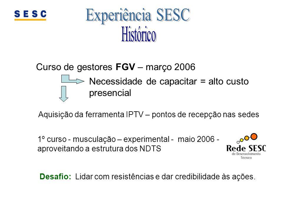 Curso de gestores FGV – março 2006 Aquisição da ferramenta IPTV – pontos de recepção nas sedes Necessidade de capacitar = alto custo presencial 1º cur