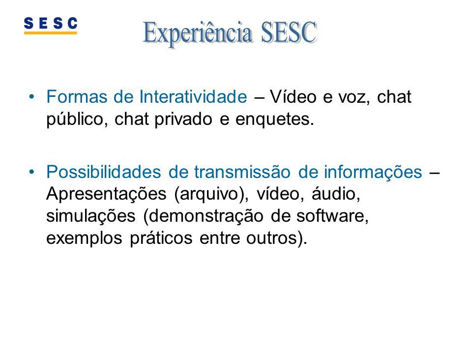 Formas de Interatividade – Vídeo e voz, chat público, chat privado e enquetes. Possibilidades de transmissão de informações – Apresentações (arquivo),