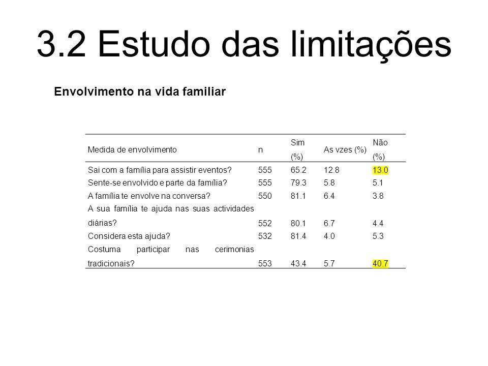 Envolvimento na vida familiar Medida de envolvimenton Sim (%) As vzes (%) Não (%) Sai com a família para assistir eventos?55565.212.813.0 Sente-se env