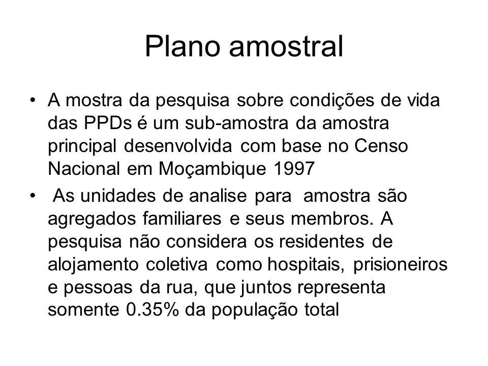 Plano amostral A mostra da pesquisa sobre condições de vida das PPDs é um sub-amostra da amostra principal desenvolvida com base no Censo Nacional em Moçambique 1997 As unidades de analise para amostra são agregados familiares e seus membros.