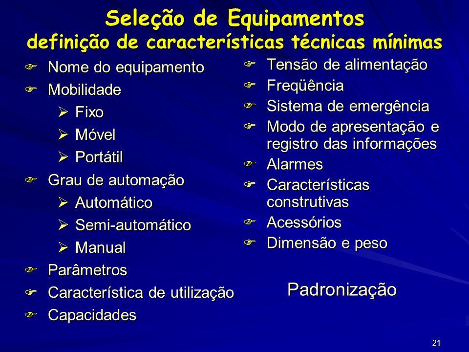 20 AvaliaçãodeTecnologias - Planejamento Avaliação de Tecnologias - Planejamento
