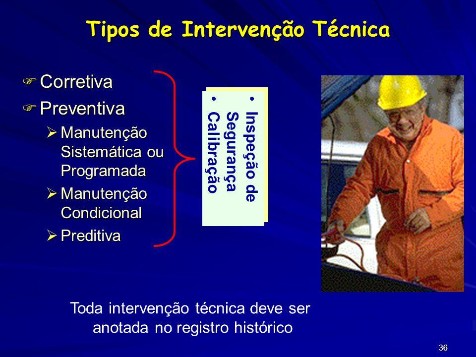 35 Intervenção Técnica é TODA a ação necessária para manter um item em uso ou restaurá-lo a essa condição