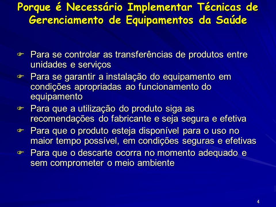 Para superar estes problemas foi constituído um grupo de trabalho na Anvisa que propôs a implantação de um programa de gerenciamento com as seguintes etapas