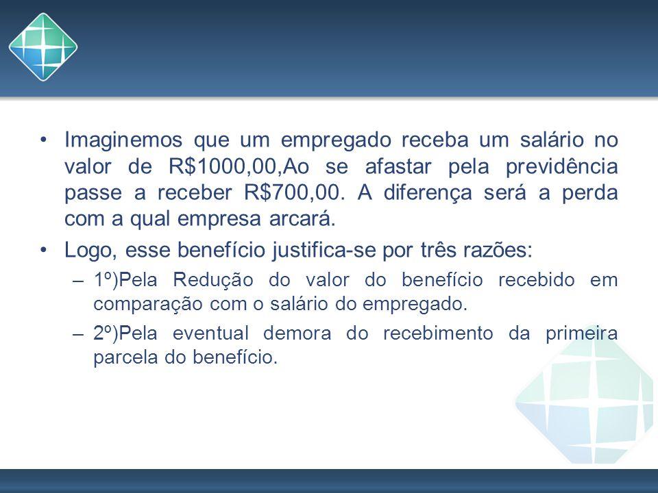 Imaginemos que um empregado receba um salário no valor de R$1000,00,Ao se afastar pela previdência passe a receber R$700,00. A diferença será a perda