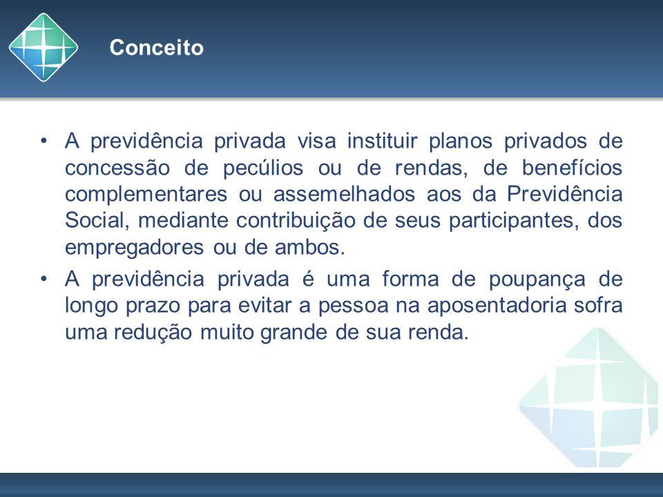 Conceito A previdência privada visa instituir planos privados de concessão de pecúlios ou de rendas, de benefícios complementares ou assemelhados aos
