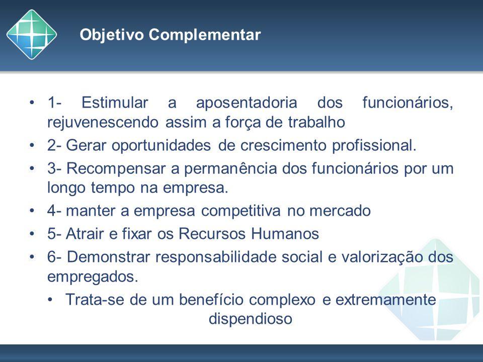 Objetivo Complementar 1- Estimular a aposentadoria dos funcionários, rejuvenescendo assim a força de trabalho 2- Gerar oportunidades de crescimento pr