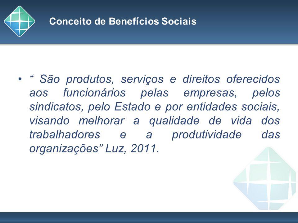 Conceito de Benefícios Sociais São produtos, serviços e direitos oferecidos aos funcionários pelas empresas, pelos sindicatos, pelo Estado e por entid