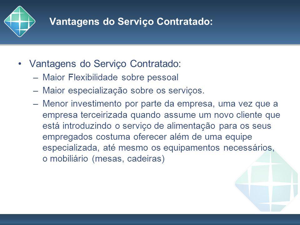 Vantagens do Serviço Contratado: –Maior Flexibilidade sobre pessoal –Maior especialização sobre os serviços. –Menor investimento por parte da empresa,